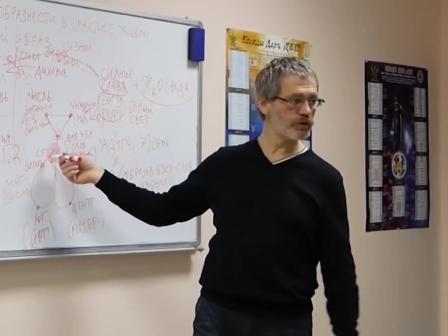 Тюрин Юрий Викторович: Цикл лекций «Здоровье - забытый Смысл Жизни»