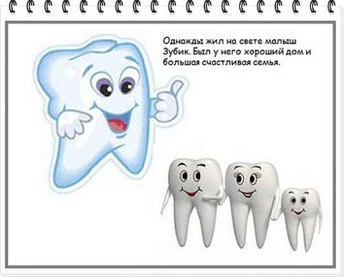 Вредно ли чистить зубы порошком зубным